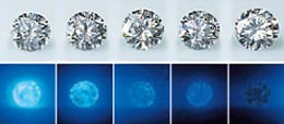 Differences in Diamond Fluorescence
