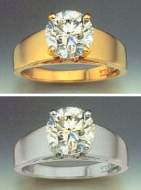 Diamond Color Affected By Setting Color