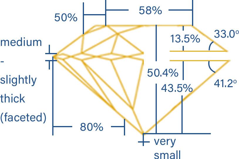 GIA Diamond Proportion Diagram