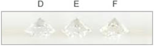 Actual Diamond Color Scale D-F