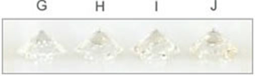 Actual Diamond Color Scale G-J